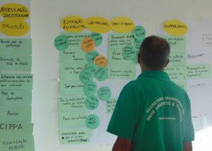 Divisão de ações é definida em reunião do Conselho   Foto: Divulgação
